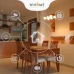Busting Common Myths About Smart Homes